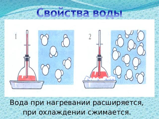 Слой 11, слой 12 Вода при нагревании расширяется, при охлаждении сжимается.