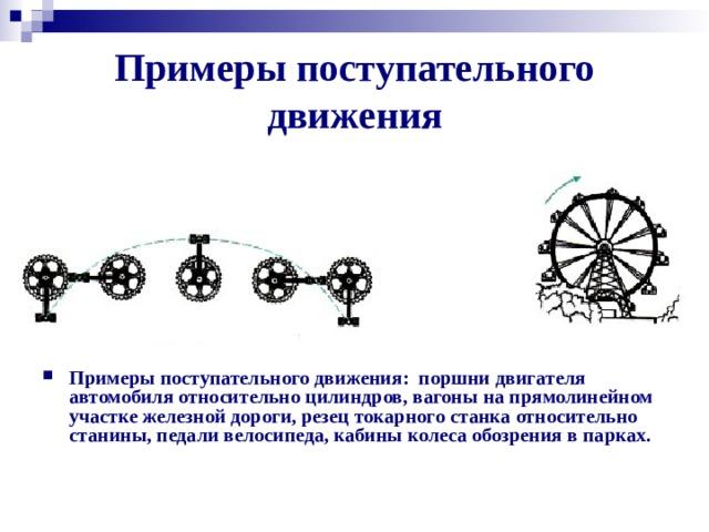 Примеры поступательного движения