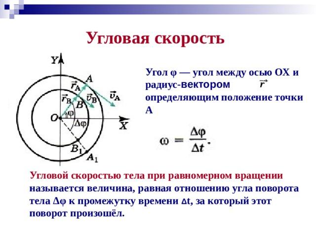 Угловая скорость Угол φ — угол между осью ОХ и радиус- вектором   определяющим положение точки А Угловой скоростью тела при равномерном вращении  называется величина, равная отношению угла поворота тела Δ φ к промежутку времени Δ t, за который этот поворот произошёл.