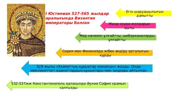 Егін шаруашылығын дамытты І Юстиниан 527-565 жылдар аралығында Византия императоры болған Жаңа сауда жолдарын ашты Жер көлемін ұлғайтты, шеберханаларды ұлғайтты Сирия мен Финикияда жібек өндіру орталығын құрды 529 жылы «Азаматтық құқықтар жинағын» жазды. Онда мемлекеттегі азаматтардың құқықтары мен заңдары айтылған 532-537жж Константинополь қаласында Әулие София храмын салғызды