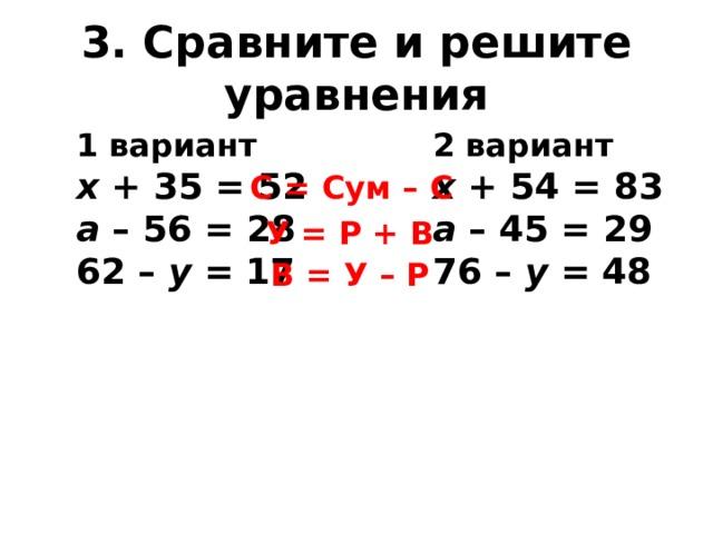 3. Сравните и решите уравнения 1 вариант      2 вариант х + 35 = 52     х + 54 = 83 а – 56 = 28     а – 45 = 29 62 – у = 17     76 – у = 48  С = Сум – С У = Р + В В = У – Р
