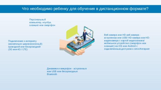 Что необходимо ребенку для обучения в дистанционном формате? Персональный компьютер, ноутбук, планшет или смартфон Веб-камера или HD-веб-камера - встроенная или USB/ HD-камера или HD-видеокамера с картой видеозахвата/ мобильное устройство (смартфон или планшет) на iOS или Android с подключенным доступом к сети Интернет Подключение к интернету (желательно широкополосный) проводной или беспроводной (3G или 4G / LTE) Динамики и микрофон - встроенные или USB или беспроводные Bluetooth