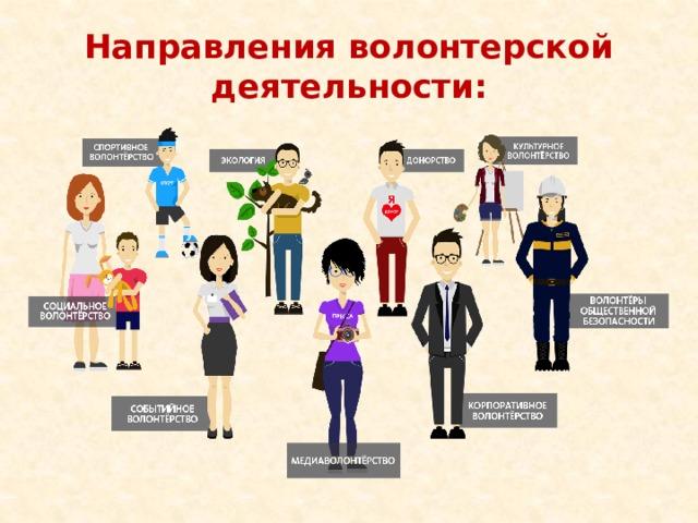 Направления волонтерской деятельности: