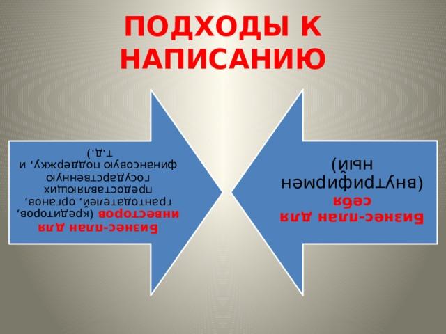 Бизнес-план для инвесторов (кредиторов, грантодателей, органов, предоставляющих государственную финансовую поддержку , и т.д.) Бизнес-план для себя (внутрифирменный) ПОДХОДЫ К НАПИСАНИЮ