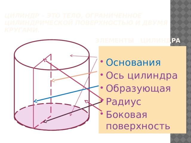 Цилиндр – это тело, ограниченное цилиндрической поверхностью и двумя кругами.   Элементы цилиндра