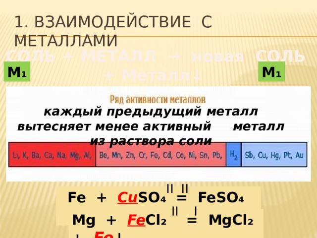 1. ВЗАИМОДЕЙСТВИЕ С МЕТАЛЛАМИ СОЛЬ + МЕТАЛЛ → новая СОЛЬ + Металл↓ М ₁ М ₁ каждый предыдущий металл вытесняет менее активный металл из раствора соли II II Fe + Cu SO ₄ = FeSO₄ + Cu ↓ II I Mg + Fe Cl ₂ = MgCl₂ + Fe ↓