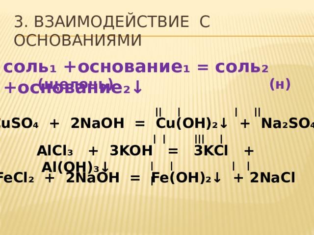 3. ВЗАИМОДЕЙСТВИЕ С ОСНОВАНИЯМИ соль₁ +основание₁ = соль₂ +основание₂↓ (р) (щелочь) (н) I I II II CuSO ₄ + 2NaOH = Cu(OH)₂↓ + Na₂SO₄ I I III I AlCl ₃ + 3KOH = 3KCl + Al(OH)₃↓ II I I I FeCl ₂ + 2NaOH = Fe(OH)₂↓ + 2NaCl