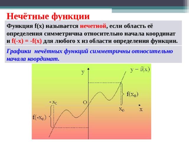 Нечётные функции Функция f( х) называется нечетной , если область её определения симметрична относительно начала координат и f(-x) = - f(x) для любого х из области определения функции. Графики нечётных функций симметричны относительно начала координат.