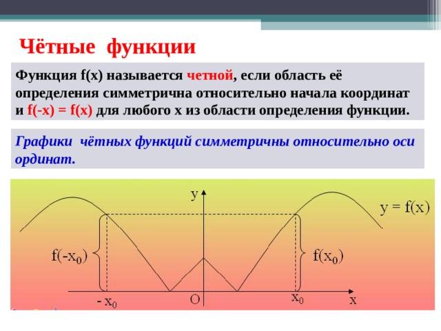 Чётные функции Функция f( х) называется четной , если область её определения симметрична относительно начала координат и f(-x) = f(x) для любого х из области определения функции. Графики чётных функций симметричны относительно оси ординат.