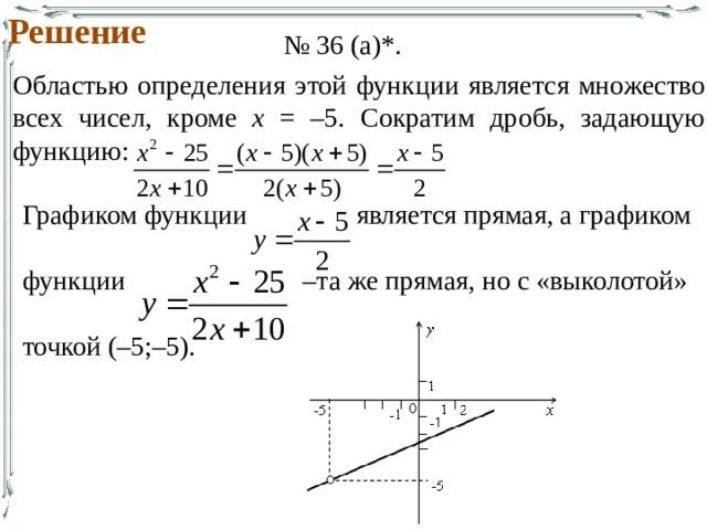 Решение № 36 (а)*. Областью определения этой функции является множество всех чисел, кроме х = –5. Сократим дробь, задающую функцию: Графиком функции является прямая, а графиком функции –та же прямая, но с «выколотой» точкой (–5;–5).