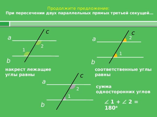 Продолжите предложение:  При пересечении двух параллельных прямых третьей секущей…   c c а а 2 2 1 1 b b накрест лежащие углы равны соответственные углы равны c а сумма односторонних углов 2 1   1 +  2 = 180  b