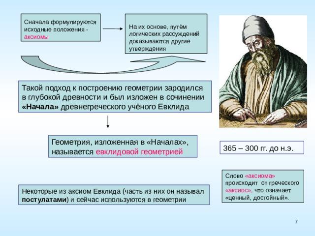 Сначала формулируются исходные положения - аксиомы На их основе, путём логических рассуждений доказываются другие утверждения Такой подход к построению геометрии зародился в глубокой древности и был изложен в сочинении «Начала» древнегреческого учёного Евклида Геометрия, изложенная в «Началах», называется евклидовой геометрией 365 – 300 гг. до н.э. Слово «аксиома» происходит  от  греческого «аксиос», что означает «ценный, достойный». Некоторые из аксиом Евклида (часть из них он называл постулатами ) и сейчас используются в геометрии