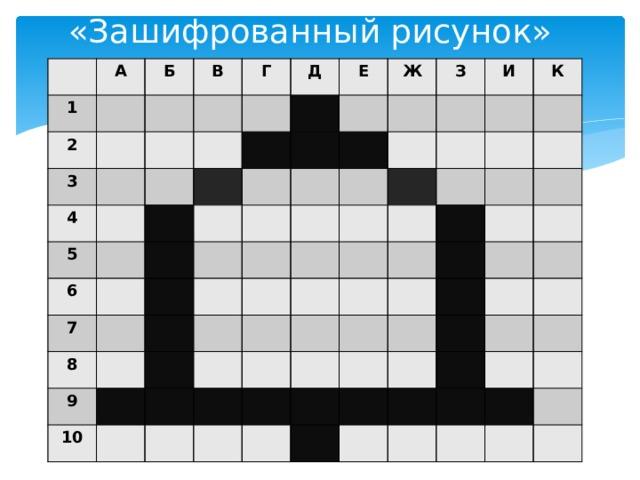 «Зашифрованный рисунок» А 1 Б 2 3 В Г 4 Д 5 Е 6 Ж 7 З 8 И 9 10 К