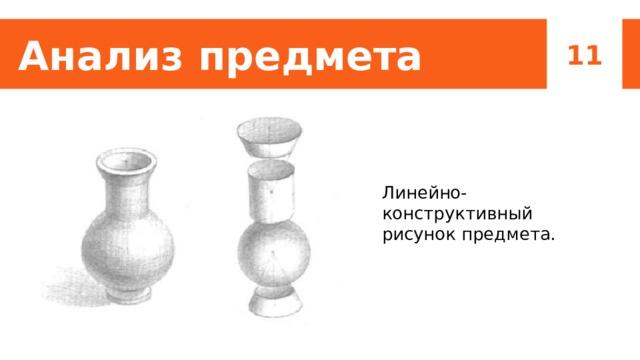 Анализ предмета 11 Линейно-конструктивный рисунок предмета.