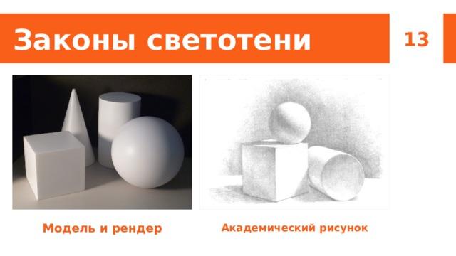 Законы светотени 13 Модель и рендер Академический рисунок