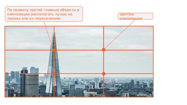 По правилу третей главные объекты в композиции располагать лучше на линиях или их пересечениях Центры композиции