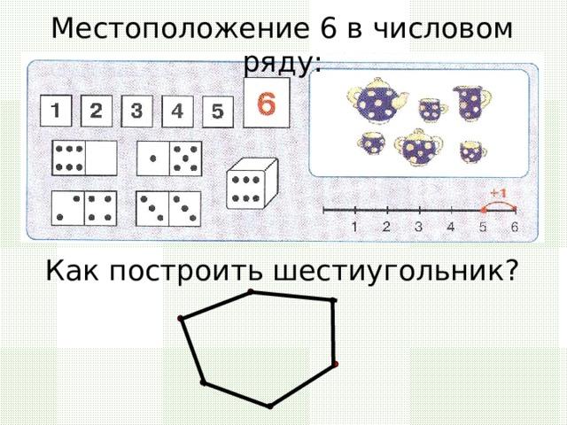 Местоположение 6 в числовом ряду: Как построить шестиугольник?
