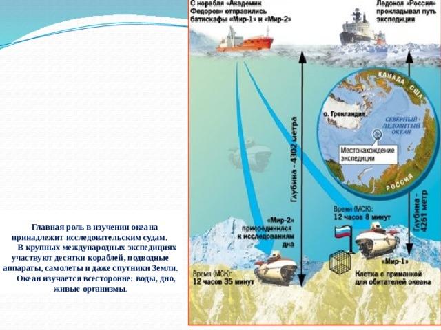 Главная роль в изучении океана принадлежит исследовательским судам.  В крупных международных экспедициях участвуют десятки кораблей, подводные аппараты, самолеты и даже спутники Земли.  Океан изучается всесторонне: воды, дно, живые организмы .