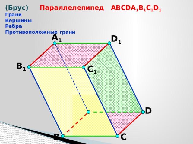 (Брус) Параллелепипед АВСDA 1 B 1 C 1 D 1 Грани Вершины Ребра Противоположные грани A 1 D 1 B 1 С 1 D А С В 11