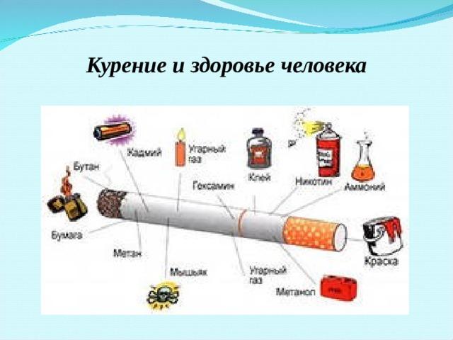 Курение и здоровье человека