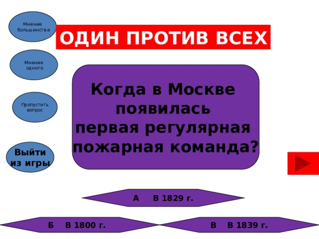 Мнение  большинства ОДИН ПРОТИВ ВСЕХ Мнение  одного Когда вМоскве появилась первая регулярная пожарная команда? Пропустить вопрос Выйти из игры А В1829г. В В  1839г. Б В1800г.