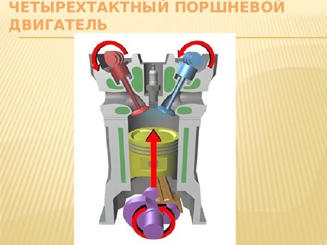 Четырехтактный поршневой двигатель