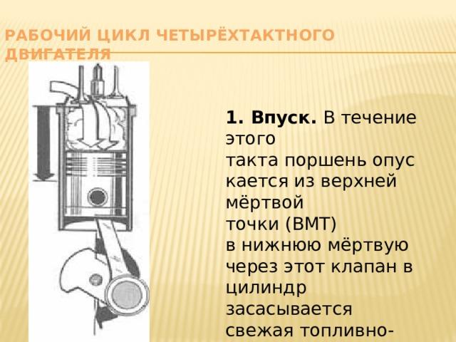 Рабочий цикл четырёхтактного двигателя 1. Впуск. В течение этого тактапоршеньопускается изверхней мёртвой точки(ВМТ) внижнюю мёртвую через этот клапан в цилиндр засасывается свежая топливно-воздушная смесь.
