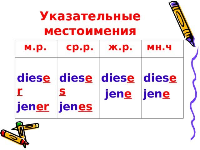 Указательные местоимения  м.р.  ср.р.  dies er jen er  dies es jen es  ж.р.  мн.ч  dies e  jen e  dies e jen e