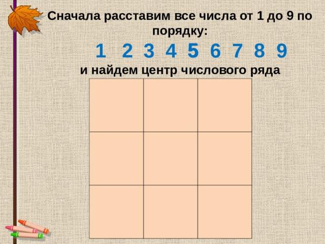 Сначала расставим все числа от 1 до 9 по порядку: 2 3 4 5 6 7 8 9 2 3 4 5 6 7 8 9 2 3 4 5 6 7 8 9 2 3 4 5 6 7 8 9 и найдем центр числового ряда 5