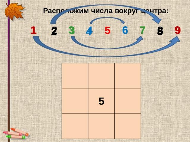 Расположим числа вокруг центра:  1 2 3  4  5  6  7 8 9 1 3 7 6 9 4 8 2          5