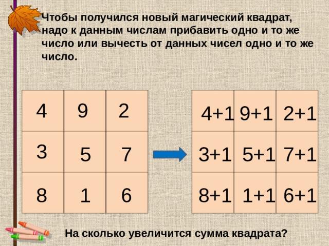 Чтобы получился новый магический квадрат, надо к данным числам прибавить одно и то же число или вычесть от данных чисел одно и то же число.                   2 4 9 4+1 2+1 9+1 3 7 5 3+1 5+1 7+1 8 1 6 8+1 1+1 6+1 На сколько увеличится сумма квадрата?