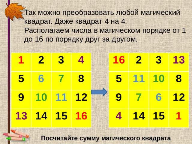 Так можно преобразовать любой магический квадрат. Даже квадрат 4 на 4. Располагаем числа в магическом порядке от 1 до 16 по порядку друг за другом. 16 1 2 5 2 5 6 11 3 9 9 3 4 7 10 4 7 13 13 10 14 8 8 14 11 6 15 12 12 15 16 1 Посчитайте сумму магического квадрата
