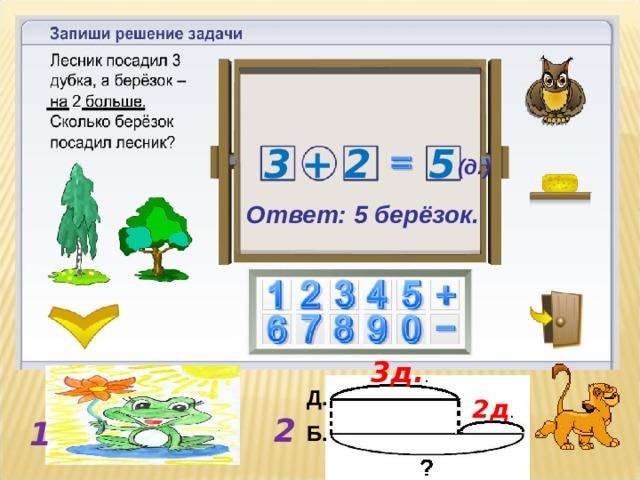 2 3 + 5 (д.) Ответ: 5 берёзок. 3д. . Д. 2д . 2 1 Б.