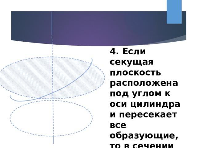 4. Если секущая плоскость расположена под углом к оси цилиндра и пересекает все образующие, то в сечении эллипс.