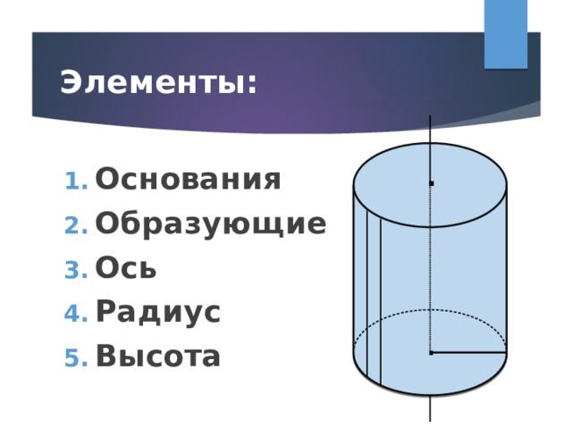 Элементы: Основания Образующие Ось Радиус Высота . .