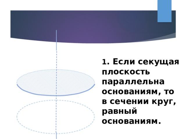 1 . Если секущая плоскость параллельна основаниям, то в сечении круг, равный основаниям.