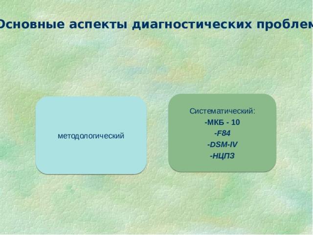 Основные аспекты диагностических проблем Систематический: -МКБ - 10 -F84 -DSM-IV -НЦПЗ методологический