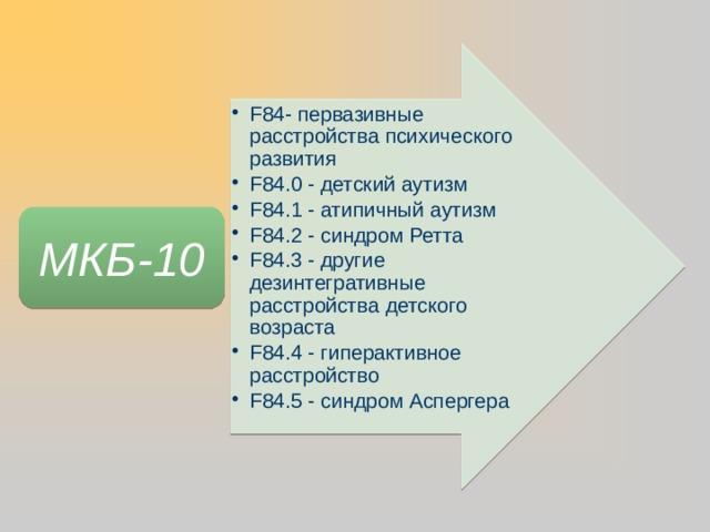 F84- первазивные расстройства психического развития F84.0 - детский аутизм F84.1 - атипичный аутизм F84.2 - синдром Ретта F84.3 - другие дезинтегративные расстройства детского возраста F84.4 - гиперактивное расстройство F84.5 - синдром Аспергера F84- первазивные расстройства психического развития F84.0 - детский аутизм F84.1 - атипичный аутизм F84.2 - синдром Ретта F84.3 - другие дезинтегративные расстройства детского возраста F84.4 - гиперактивное расстройство F84.5 - синдром Аспергера