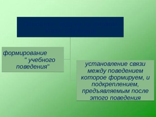 Основные задачи на первом этапе обучения формирование