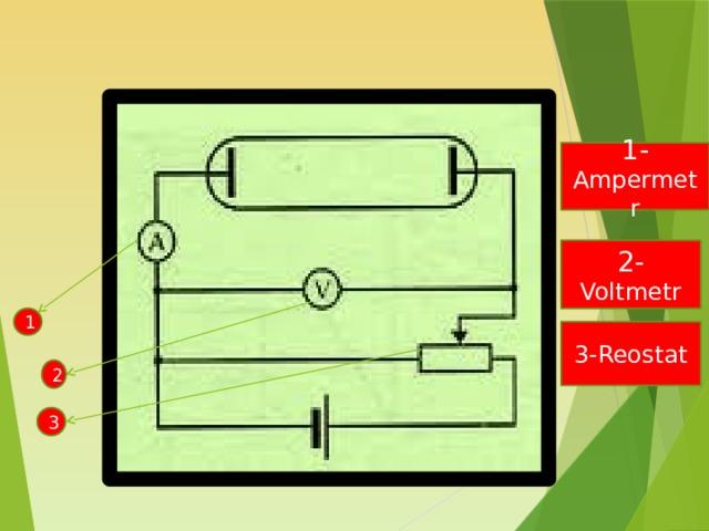 1- Ampermetr 2- Voltmetr 1 3-Reostat 2 3