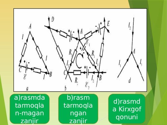 a)rasmda tarmoqlan-magan zanjir b)rasm tarmoqlangan zanjir d)rasmda Kirxgof qonuni