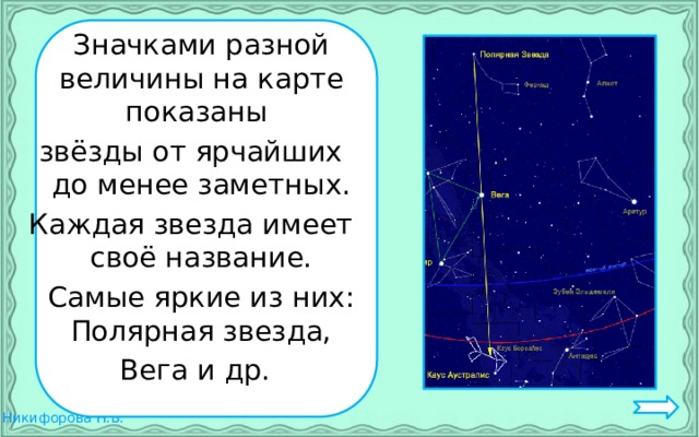 Значками разной величины на карте показаны звёзды от ярчайших до менее заметных. Каждая звезда имеет своё название.  Самые яркие из них: Полярная звезда,  Вега и др.