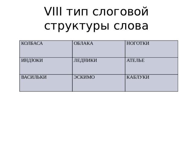 VIII тип слоговой структуры слова КОЛБАСА ОБЛАКА ИНДЮКИ НОГОТКИ ЛЕДНИКИ ВАСИЛЬКИ ЭСКИМО АТЕЛЬЕ КАБЛУКИ