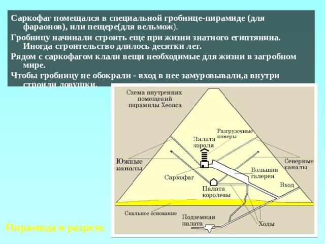 Саркофаг помещался в специальной гробнице-пирамиде (для фараонов), или пещере(для вельмож ). Гробницу начинали строить еще при жизни знатного египтянина. Иногда строительство длилось десятки лет. Рядом с саркофагом клали вещи необходимые для жизни в загробном мире. Чтобы гробницу не обокрали - вход в нее замуровывали,а внутри строили ловушки. Пирамида в разрезе.