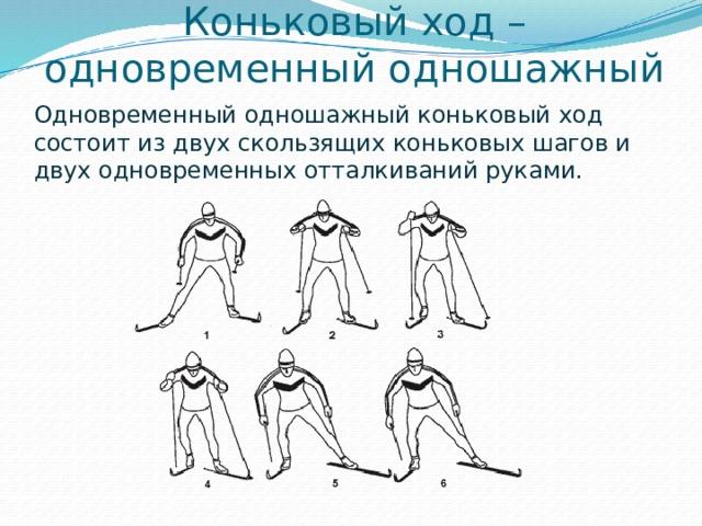 Коньковый ход – одновременный одношажный Одновременный одношажный коньковый ход состоит из двух скользящих коньковых шагов и двух одновременных отталкиваний руками.