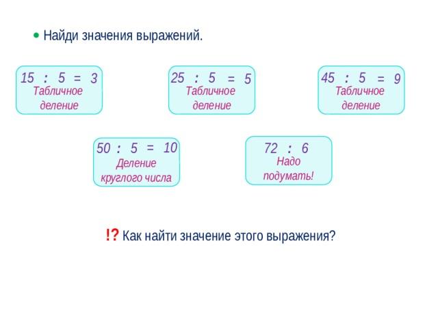   Найди значения выражений. 15 : 5 45 : 5 25 : 5    Табличное деление Табличное деление Табличное деление = 3 = 9 = 5 = 10  50 : 5 72 : 6 Надо подумать!  Деление круглого числа · !? Как найти значение этого выражения?