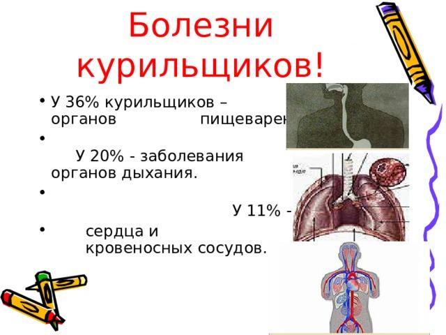 Болезни курильщиков!