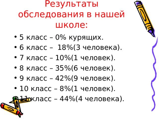 Результаты обследования в нашей школе: