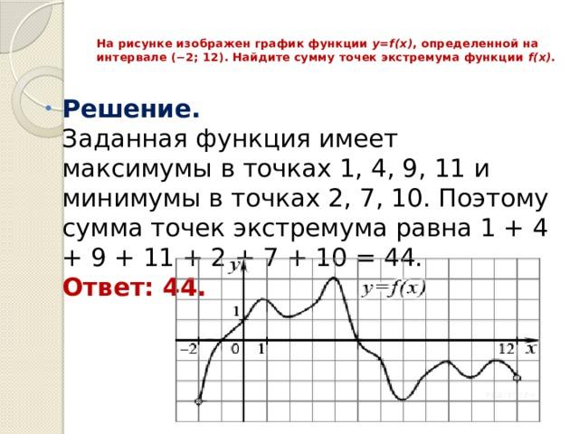 На рисунке изображен график функции y=f(x) , определенной на интервале (−2;12). Найдите сумму точек экстремума функции f(x) .