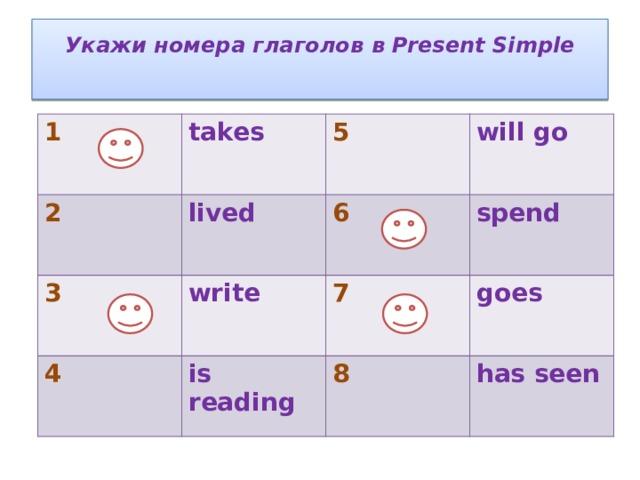 Укажи номера глаголов в Present Simple   1 2 takes  lived 3 5  will go 6 write 4 is reading spend 7  goes 8 has seen